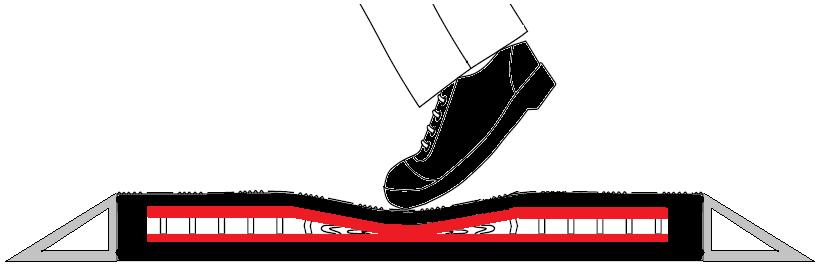Deformación por presión de una alfombra de seguridad