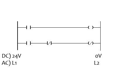esquema-electrico-programacion-ladder
