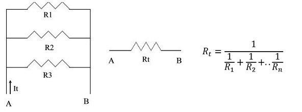 Cálculo resistencia equivalente en paralelo