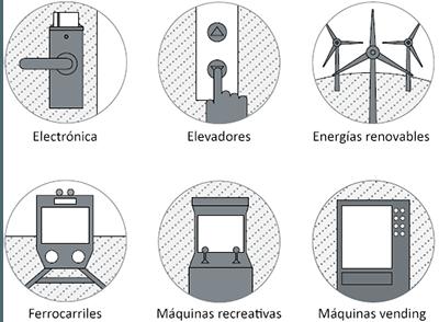 sectores de aplicacion cableados industriales