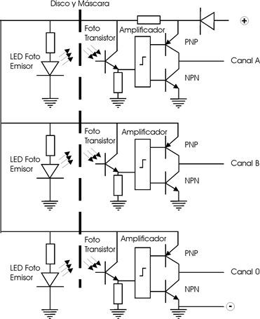 encoders_esquema_electronico_abc