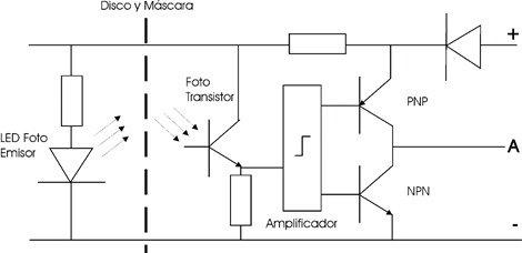 encoders_esquema_electronico