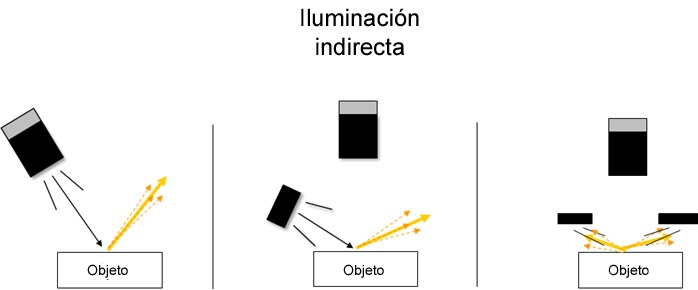 iluminacion_indirecta