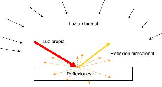 reflexiones1