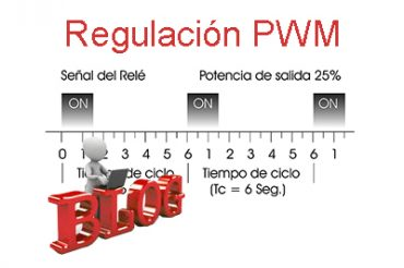 regulacion_pwm_blog_portada_43