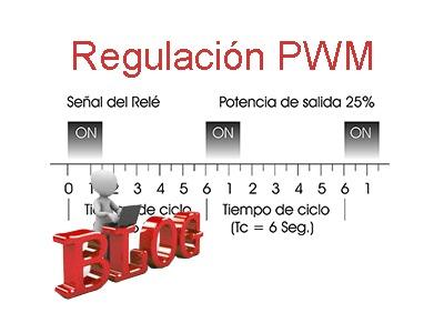 regulacion_pwm_blog_portada_43
