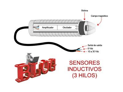 sensores_inductivos_blog_portada_43
