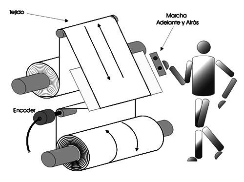 aplicar-2-canales