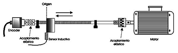 aplicar-3-canales