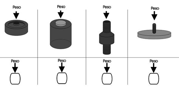 celulas-compresion