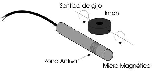 esquema_aproximacion4