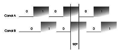 tren-pulsos-2-canales