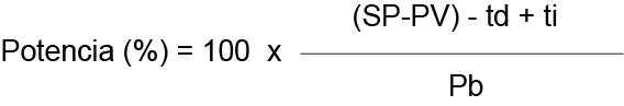 formula_pid