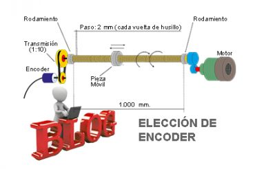 eleccion-encoder_blog_portada_43