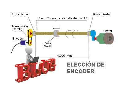 eleccion-encoder_blog_portada_43
