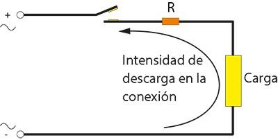 proteccion-resistencia-serie_400px