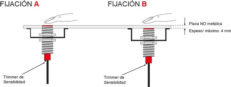sensores-capacitivos-aplicacion-dedos