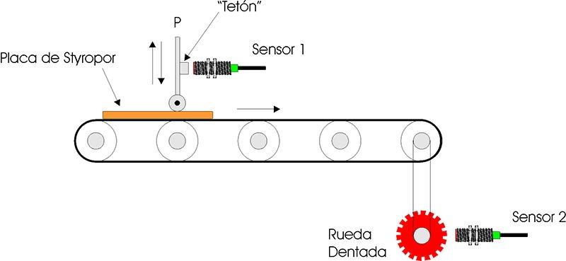 aplicacion01-sensores-inductivos