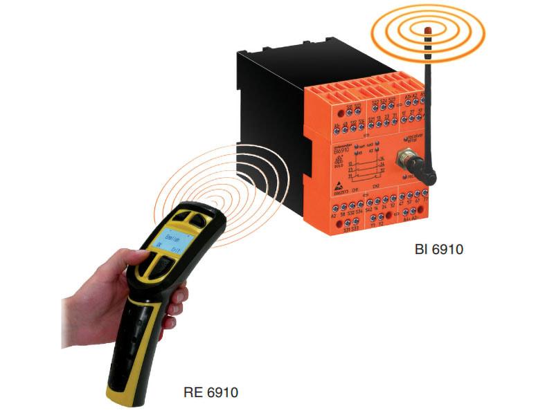 Wireless Serie RE 6910